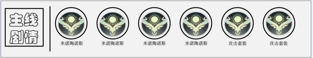 《解神者:X2》托尔技能兽主搭配攻略