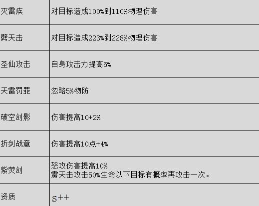 《仙剑奇侠传5》欧阳慧英雄介绍