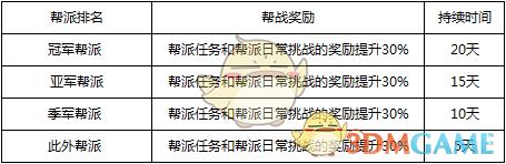 《问道》手游跨服战场热血上线 全新帮战正式开,三牛平台,三牛注册,三牛娱乐注册,三牛开户