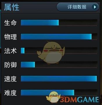 《乱斗西游2》英雄蛊王全面分析及加点