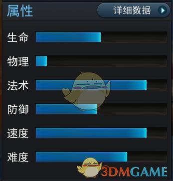 《乱斗西游2》英雄白鼠精资料介绍