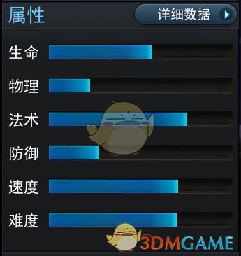 《乱斗西游2》英雄黑白子图鉴介绍