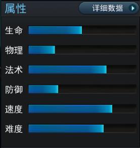 《乱斗西游2》英雄毕月乌图鉴介绍