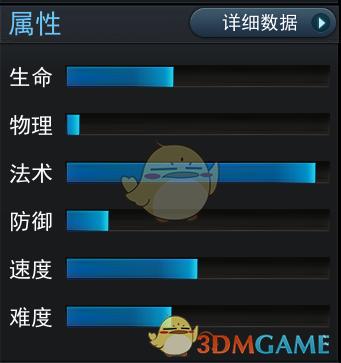 《乱斗西游2》英雄福星图鉴介绍