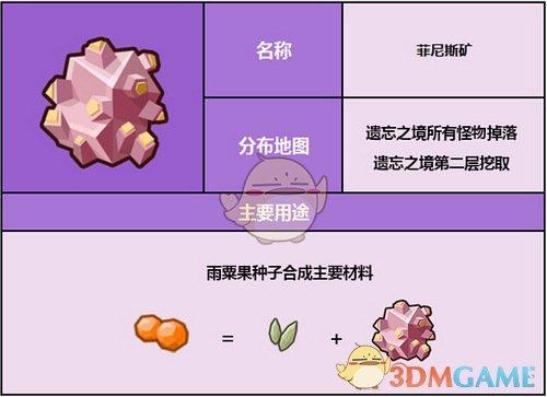 《奶块》矿物介绍