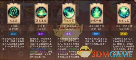 《决战平安京》辉夜姬团战玩法大全