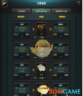 《海洋帝国》跑商系统介绍