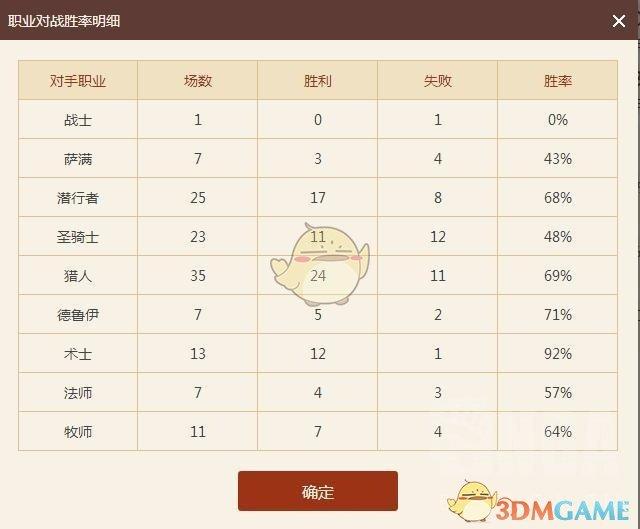 《炉石传说》奇数骑控制法卡组阵容及胜率分析