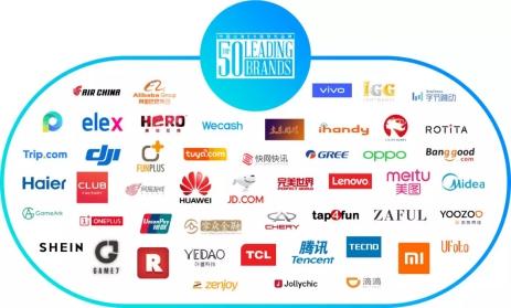 中国品牌出海受关注 华为完美世界位列50强