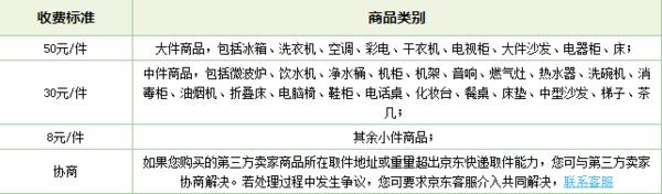 《京东》退货上门取件收费情况介绍