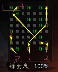 《我的侠客》宇文家密室宝藏全箱子路线攻略